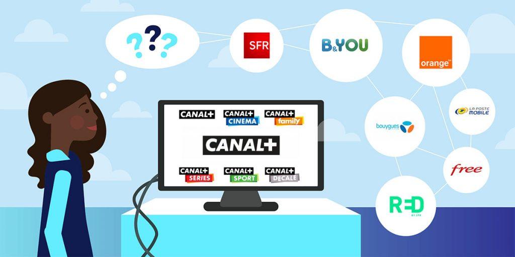 Canal+ en passant par SFR, Orange, Bouygues et Free
